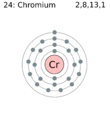Electron shell 024 chromium.png