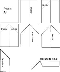 231px Esquema_de_fabricaci  N_de_un_avi  N_de_papel PNG