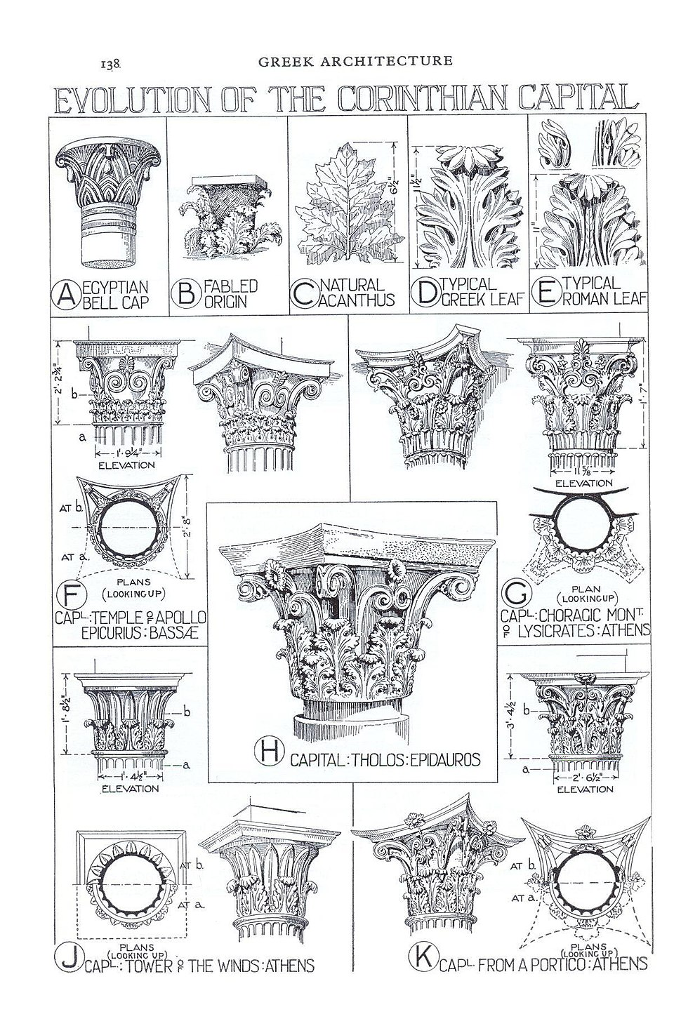Evolution of the Corinthian Capital 138