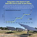 Factoid 1740 solar (26492498759).jpg