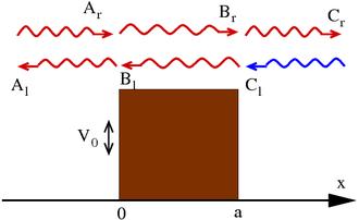 Wave function - Image: Finitepot