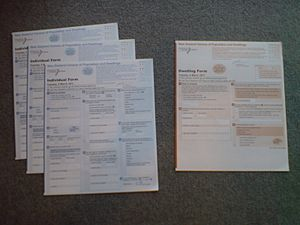 New Zealand census - Forms that were intended for the (cancelled) 2011 census. To the left, the forms for individual persons surveyed; to the right, a form for the overall household. The 2013 census forms are identical, save for different dates.