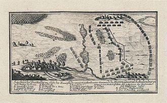 Battle of Fraustadt - Saxony (Left), Sweden (Right)