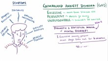 ไฟล์:Generalized anxiety disorder video.webm