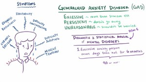 concerta generalized anxiety disorder