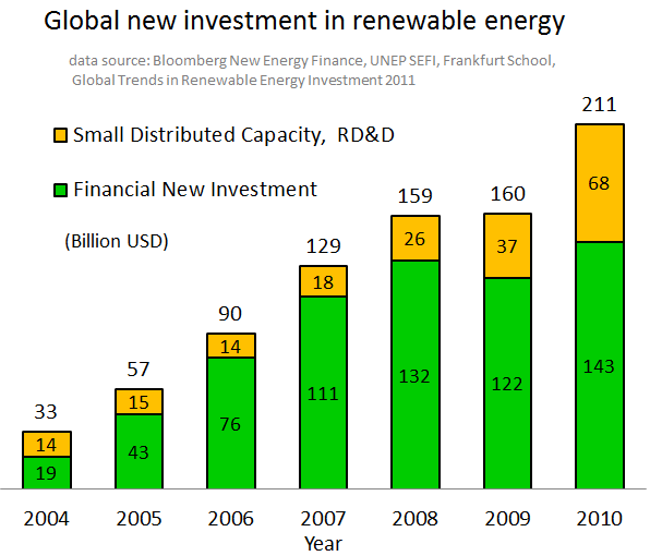 Global-RE-Investment-VC-Eng.png