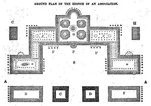 """Ceresco, Wisconsin - Brisbane's 1843 rendition of Fourier's grandiose Phalanstère.  Members of each Association were to live collectively in a gargantuan """"edifice"""" of a distinctive shape. This vast, slender building was to itself constitute """"walls"""" of a large common area. A church (C), meeting hall (H), and storehouses and other buildings (B, C, D, F) were to be constructed beyond the edifice's wallls."""