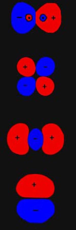Heteronuclear molecule - Heteronuclear molecules