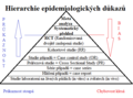 Hierarchie důkazů.png