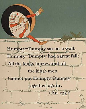 Humpty Dumpty - Humpty Dumpty, shown as a riddle with answer, in a 1902 Mother Goose story book by William Wallace Denslow