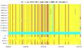 IBD segment detected by HapFABIA in 1000Genomes 150.png