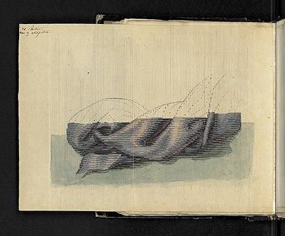 Illustration 21 extraite du Manuel sur l'art de la tapisserie par Mr Deyrolle, ancien chef d'atelier aux Gobelins.jpg