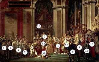 The Coronation of Napoleon - The Characters in the painting