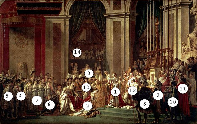 The Characters in the painting Jacques-Louis David Sacre.jpg