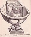 Kepler's Analogy.jpg