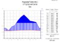 Klimadiagramm-metrisch-deutsch-Papeete-Tahiti (frz-).png