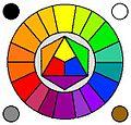 Kolorcirklo.JPG