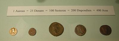 87c1f02f76 Monetazione romana - Wikipedia