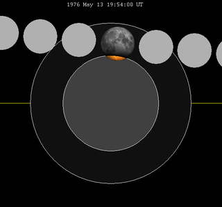 Lunar eclipse chart close-1976May13.png