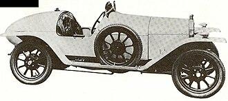 Wolseley Racing - Wolseley Brooklands Racer 1920