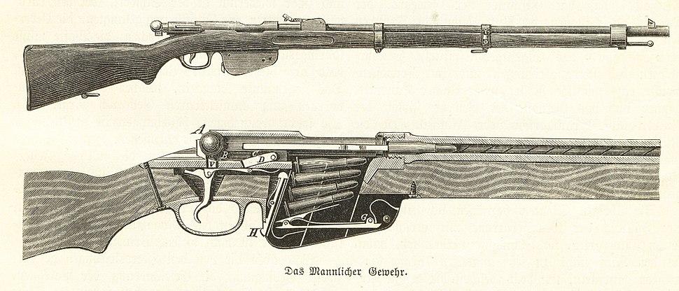 Mannlicher M1886 - Howling Pixel