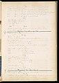 Master Weaver's Thesis Book, Systeme de la Mecanique a la Jacquard, 1848 (CH 18556803-167).jpg