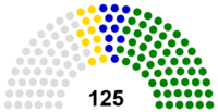Mejlis (Unicameral Parliament) of Turkmenistan after 25 March 2018 elections.png