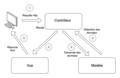 Modèle-vue-contrôleur (MVC) - fr.png