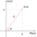 Modulus and argument.png