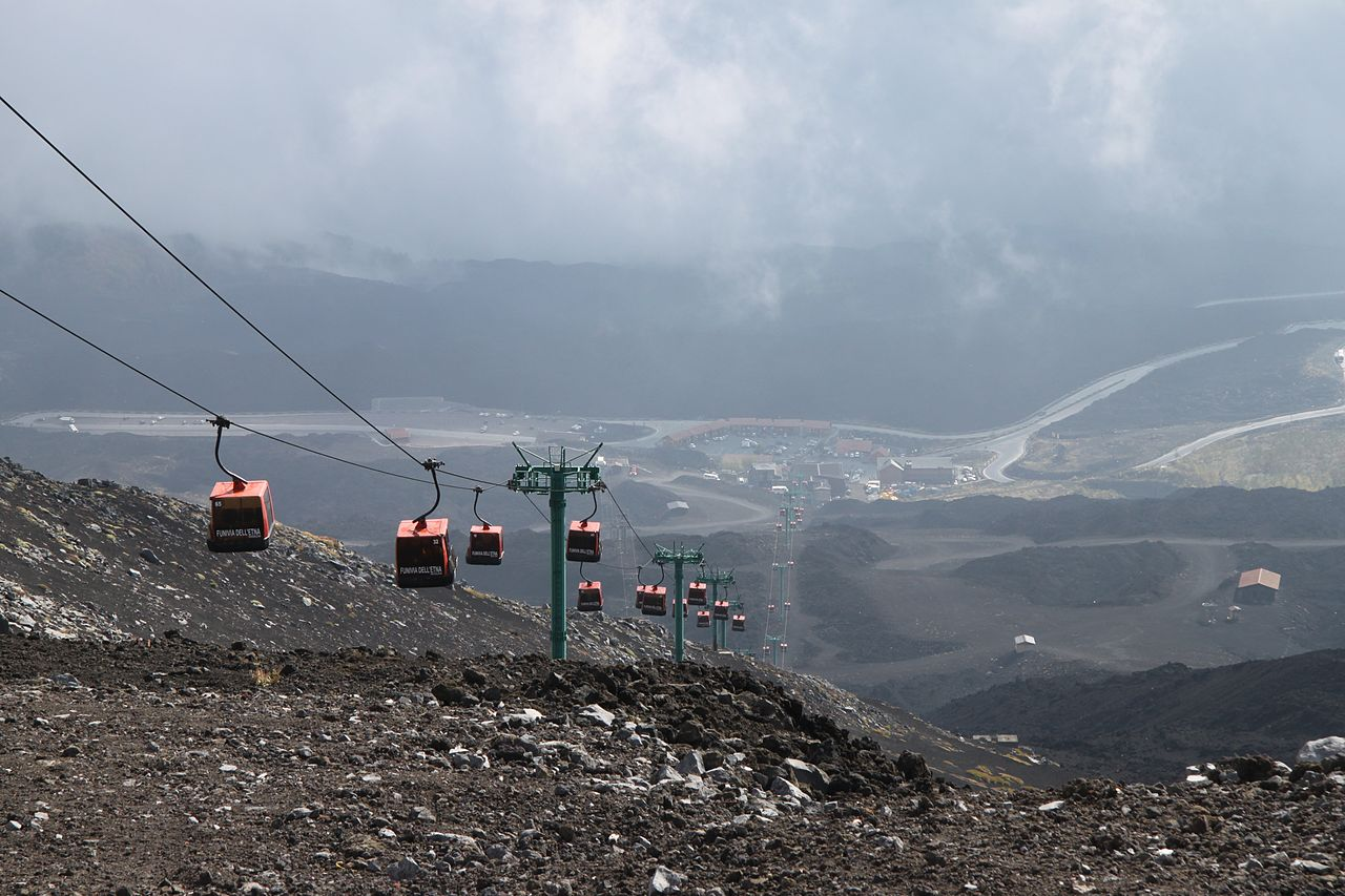 Mount Etna Cable Car Price