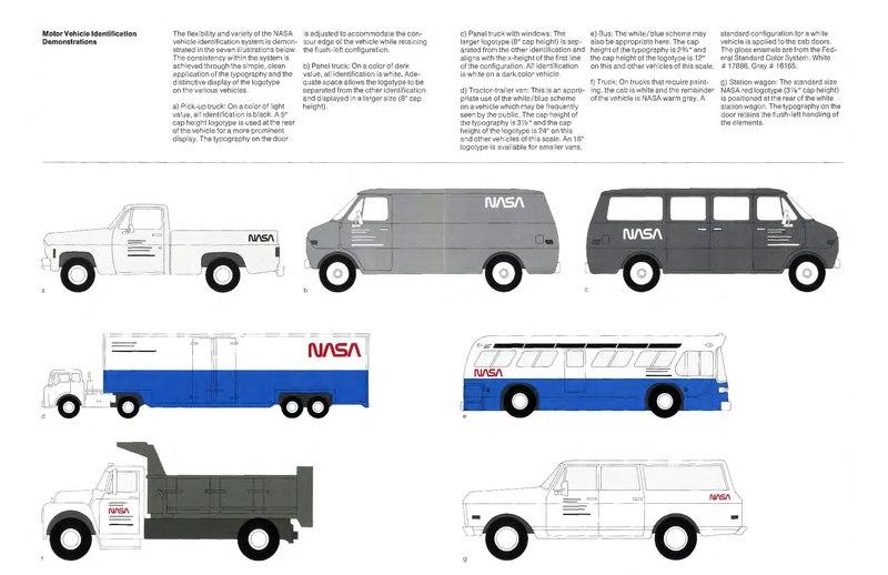 Archivo:NASA Graphics Standards Manual.pdf - Wikipedia, la ...