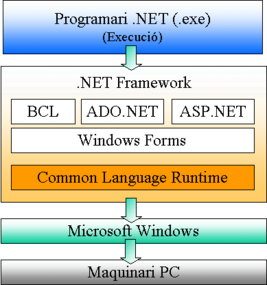 Net Framework 4.5 для чего нужен - фото 4