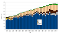 NZelectricity2010.png