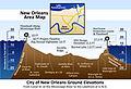 New Orleans Elevations.jpg