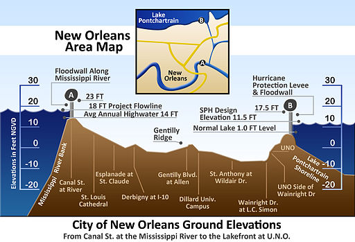 New Orleans Elevations