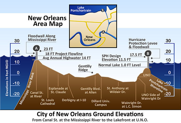 2005 levee failures in Greater New Orleans - Wikiwand