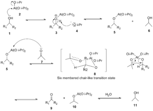 Oppenauer oxidation - Oppenauer oxidation mechanism