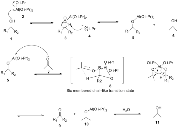 Oppenauer oxidation mechanism layout.png