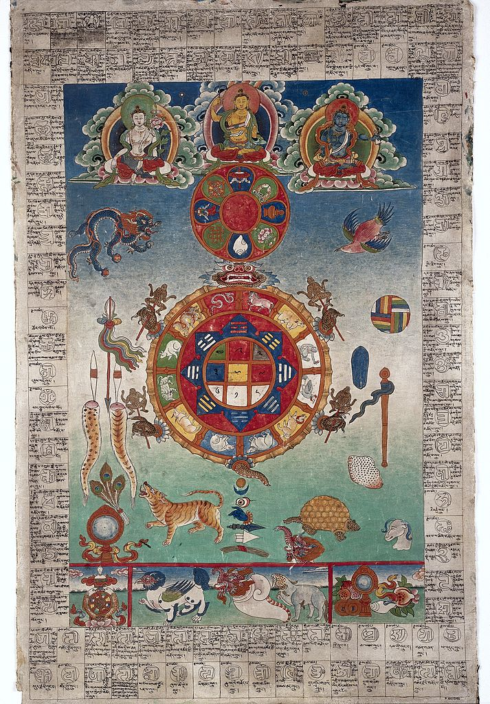Chinese Astrology Chart Years: Or Tibetan 114 - Bloodletting chart Tibet Wellcome L0035124 ,Chart