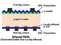 PERL bifacial PV cell.jpg