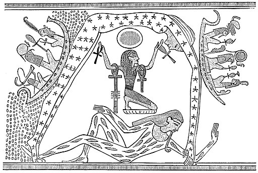 PSM V10 D564 Egyptian representation of heaven and earth