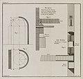 Panthéon - Machine pour écraser les Pierres (phbw11 0201).jpg
