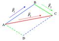 Parallélogramme des forces.png