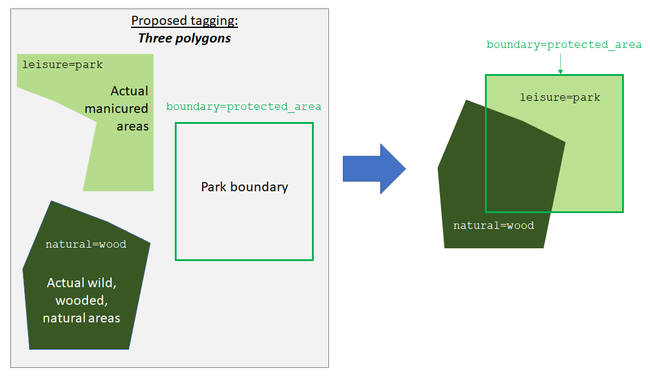 Park construction from three polygons.png