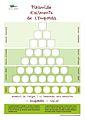 Piràmide d'aliments Página 1.jpg