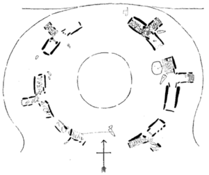 Mull Hill - Image: Plan.of.Meayll.Hill. stone.circle