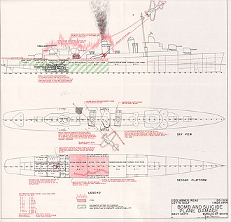 USS Abner Read (DD-526) - The damage report of the attack that sunk USS Abner Read