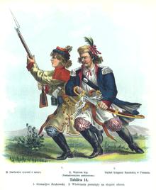1794: Kosciuszko Uprising - Battle Theme - YouTube