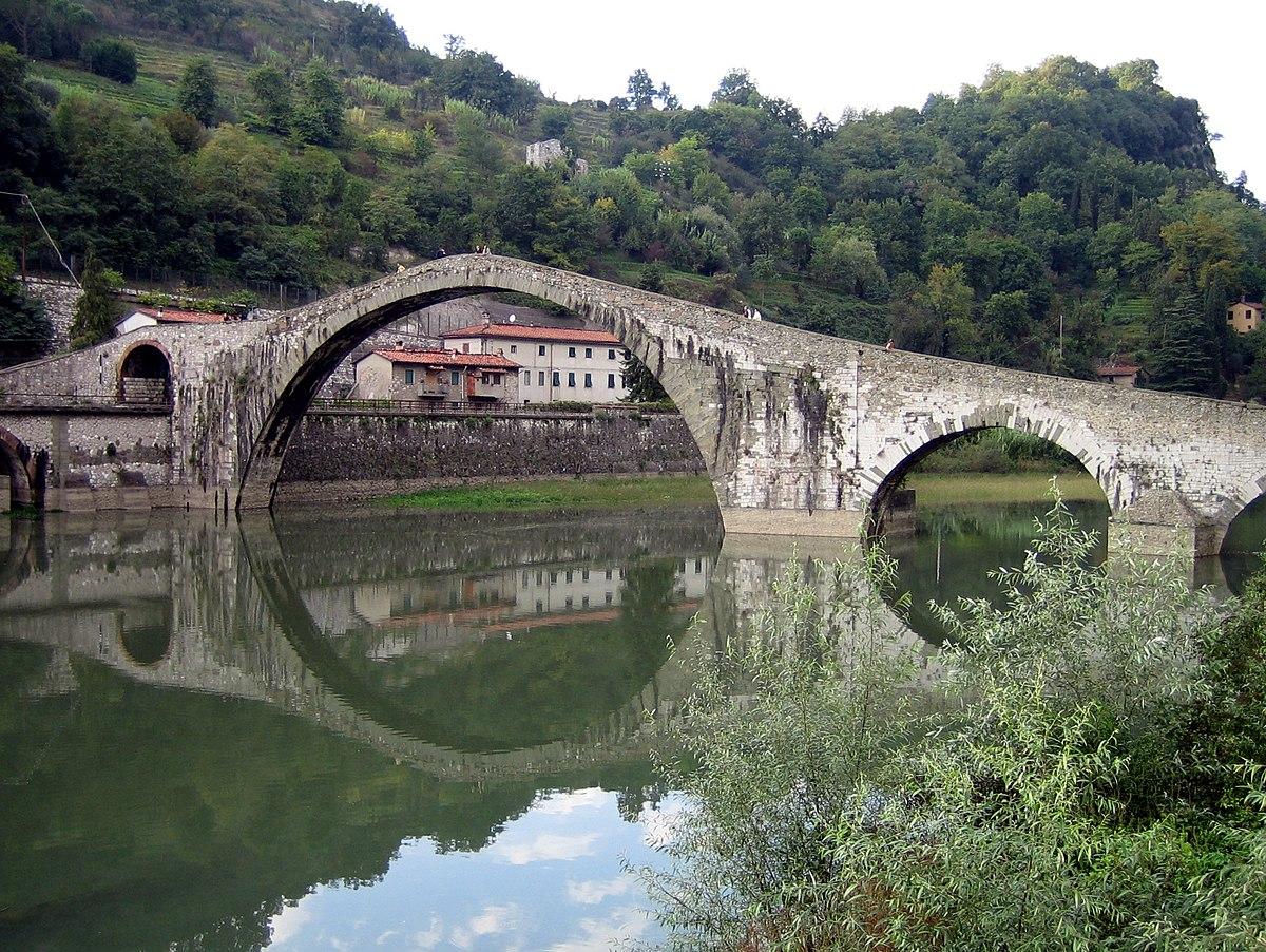 Borgo Villa Maria Rionero