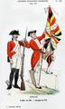 Régiment de Rheinach uniforms.png